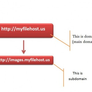 subdomain benefit